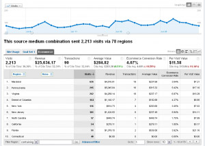 google-analytics-ecommerce-tracking
