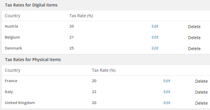 screenshot showing the countries configured in the table rate tax by item types addon