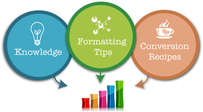 landing page ebook formula