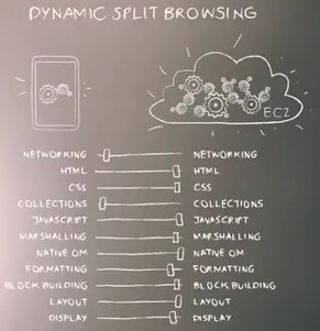 dynamic-split-browsing-drawing