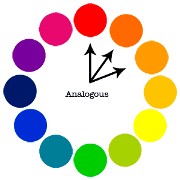Example Of Analogous Color Schemes For Your Website