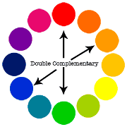 Example Of Double Complementary
