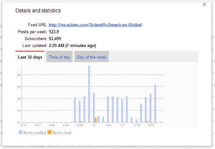 google-reader-stats-screenshot