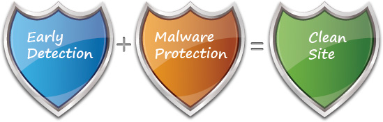 site-scanners-malware-scanning-solution