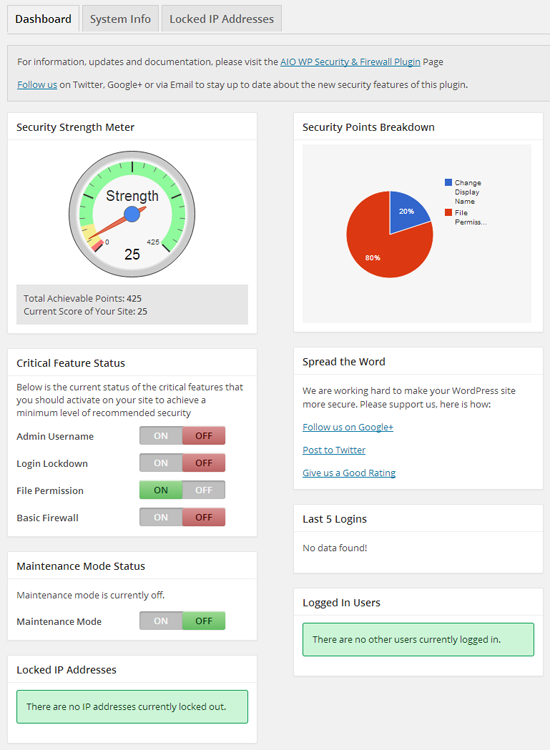 All In One WP Security Dashboard