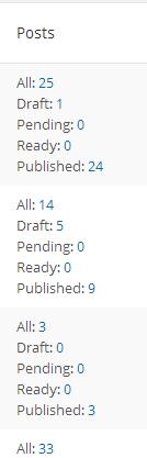 how to add cutom columns in wordpress