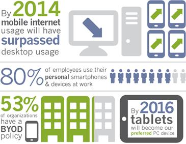 responsive-design-infographic